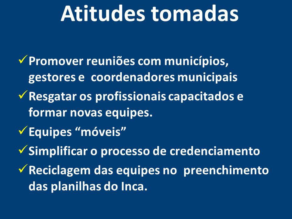 Atitudes tomadas Promover reuniões com municípios, gestores e coordenadores municipais Resgatar os profissionais capacitados e formar novas equipes. E