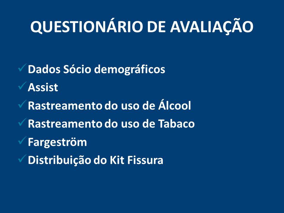 QUESTIONÁRIO DE AVALIAÇÃO Dados Sócio demográficos Assist Rastreamento do uso de Álcool Rastreamento do uso de Tabaco Fargeström Distribuição do Kit F