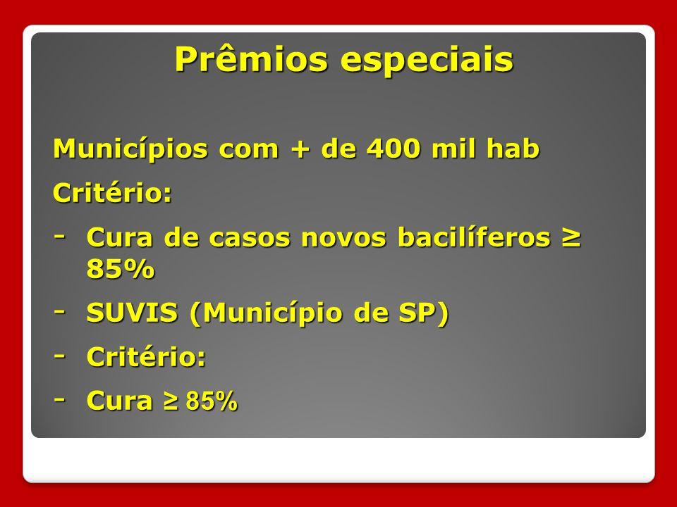 Prêmios especiais Municípios com + de 400 mil hab Critério: - Cura de casos novos bacilíferos 85% - SUVIS (Município de SP) - Critério: - Cura 85%