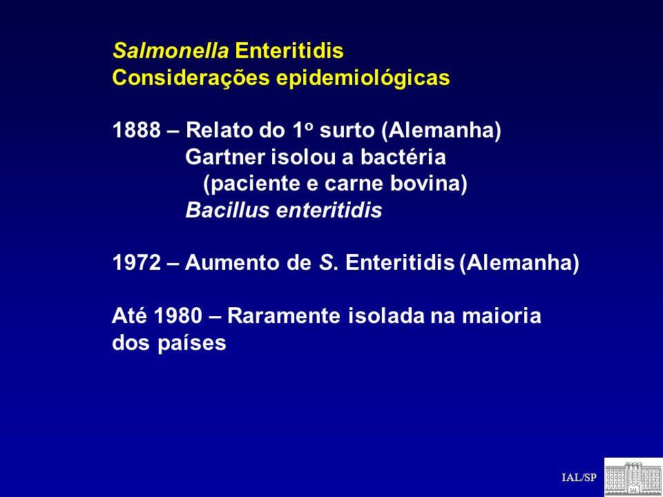 Salmonella Enteritidis Considerações epidemiológicas 1888 – Relato do 1 o surto (Alemanha) Gartner isolou a bactéria (paciente e carne bovina) Bacillu