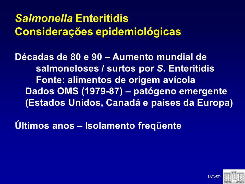 Salmonella Enteritidis Considerações epidemiológicas Décadas de 80 e 90 – Aumento mundial de salmoneloses / surtos por S. Enteritidis Fonte: alimentos
