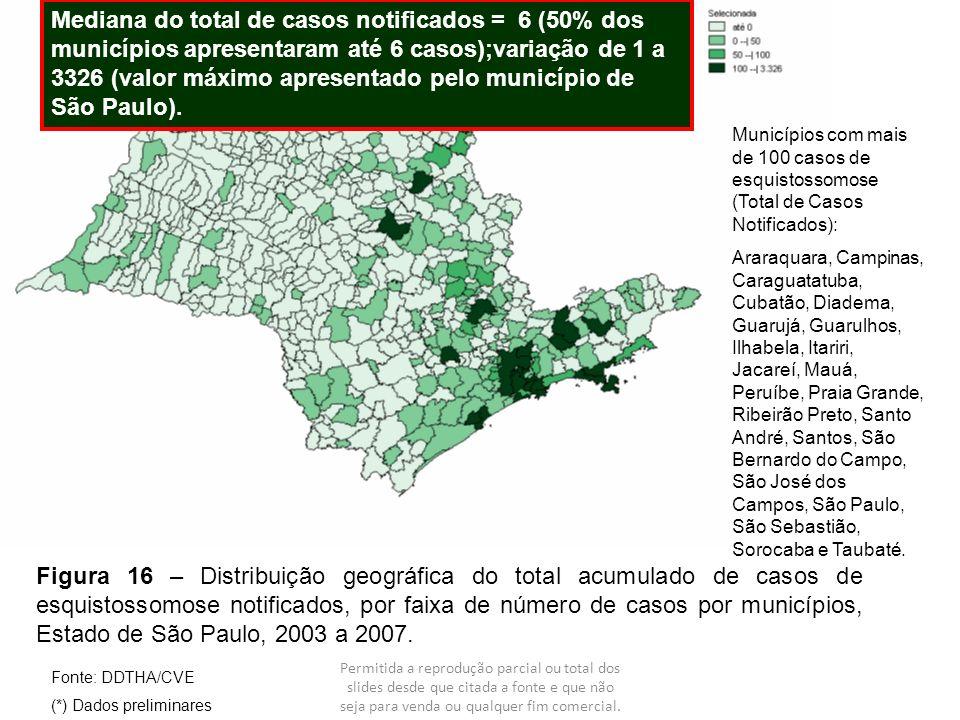 Figura 16 – Distribuição geográfica do total acumulado de casos de esquistossomose notificados, por faixa de número de casos por municípios, Estado de