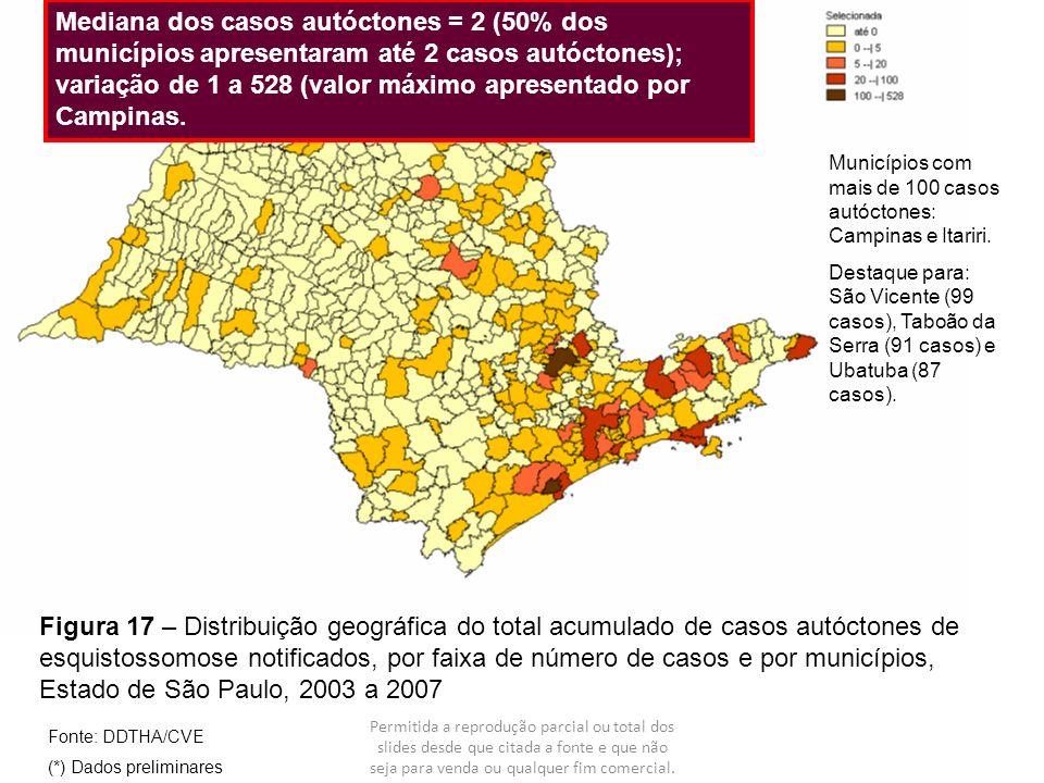 Figura 17 – Distribuição geográfica do total acumulado de casos autóctones de esquistossomose notificados, por faixa de número de casos e por municípi