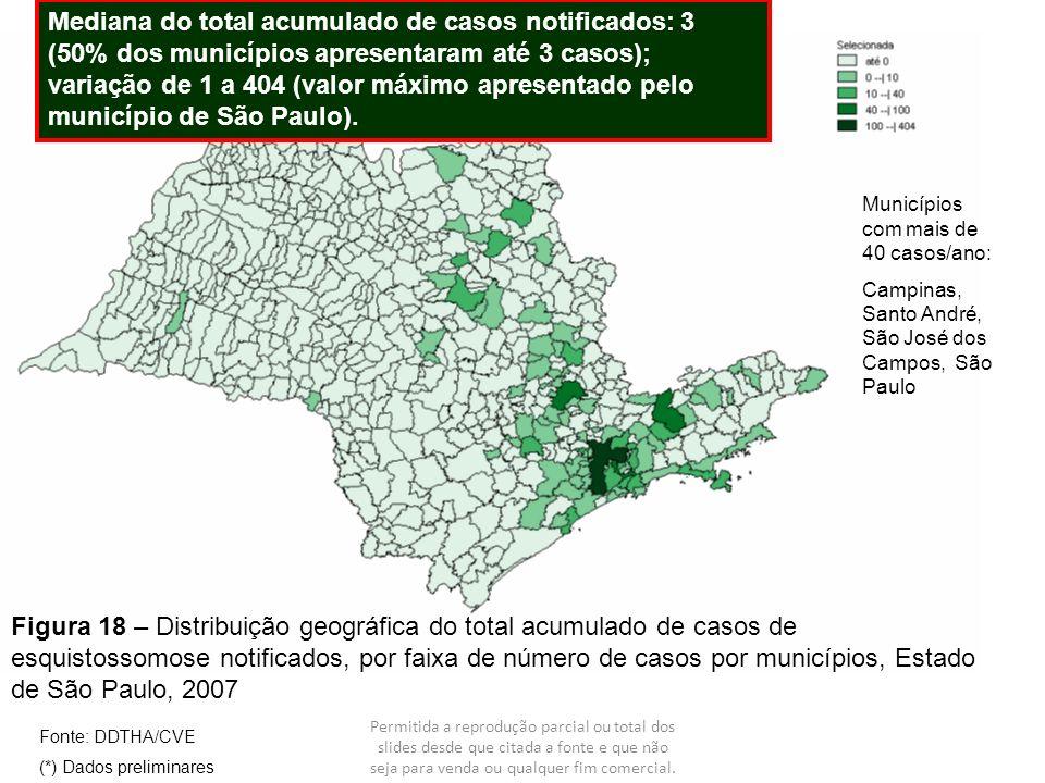 Figura 18 – Distribuição geográfica do total acumulado de casos de esquistossomose notificados, por faixa de número de casos por municípios, Estado de
