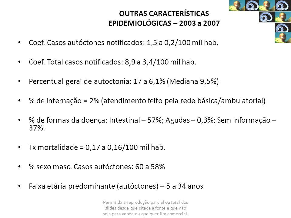 OUTRAS CARACTERÍSTICAS EPIDEMIOLÓGICAS – 2003 a 2007 Coef. Casos autóctones notificados: 1,5 a 0,2/100 mil hab. Coef. Total casos notificados: 8,9 a 3