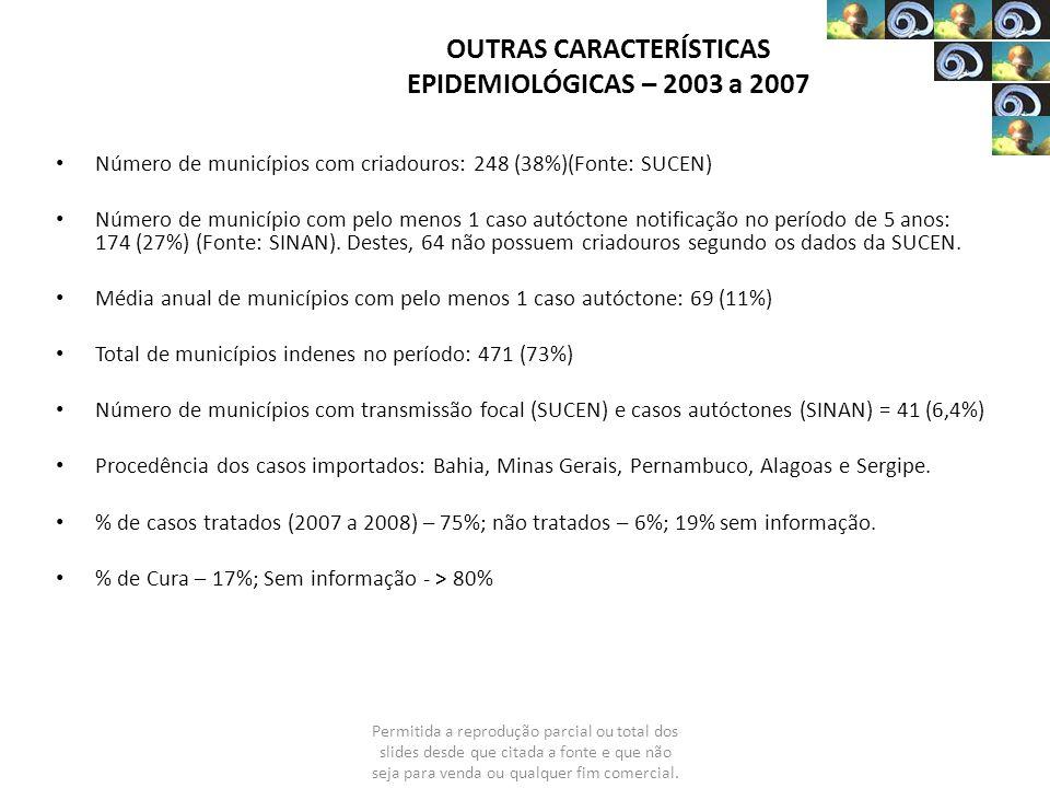 Número de municípios com criadouros: 248 (38%)(Fonte: SUCEN) Número de município com pelo menos 1 caso autóctone notificação no período de 5 anos: 174