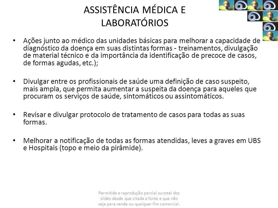 ASSISTÊNCIA MÉDICA E LABORATÓRIOS Ações junto ao médico das unidades básicas para melhorar a capacidade de diagnóstico da doença em suas distintas for
