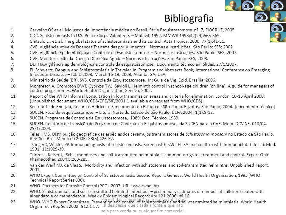 Bibliografia 1.Carvalho OS et al. Moluscos de importância médica no Brasil. Série Esquistossomose nº. 7, FIOCRUZ, 2005 2.CDC. Schistosomiasis in U.S.