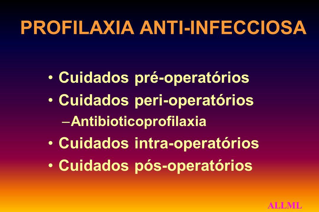 ANTIBIOTICOPROFILAXIA -QUESTIONAMENTOS ATUAIS- Cirurgias limpas: Dose única Single shot