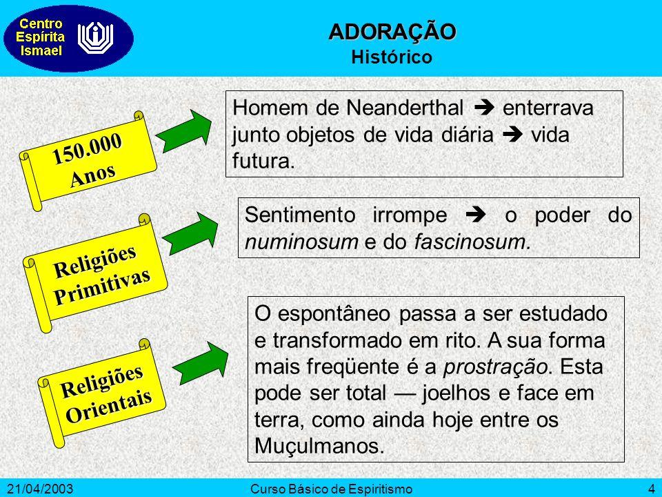 21/04/2003Curso Básico de Espiritismo5 De acordo com J.H.