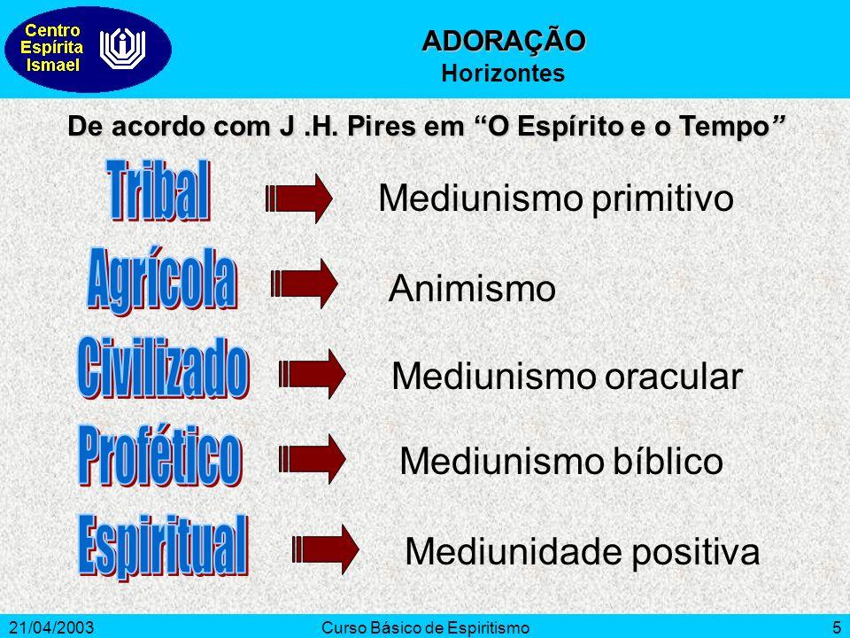 21/04/2003Curso Básico de Espiritismo5 De acordo com J.H. Pires em O Espírito e o Tempo Mediunismo primitivo Animismo Mediunismo oracular Mediunismo b