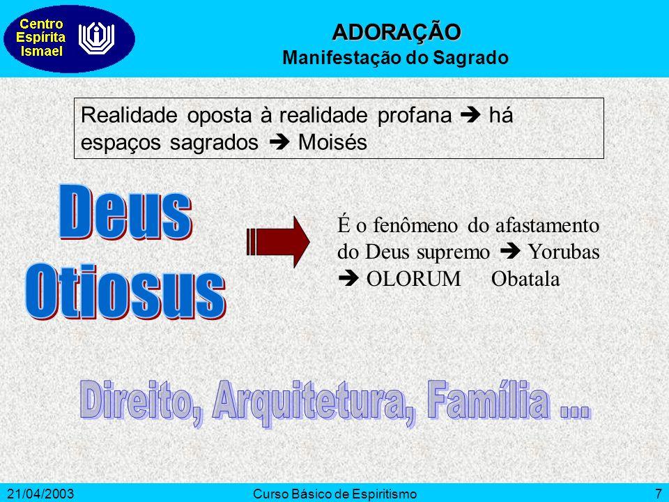 21/04/2003Curso Básico de Espiritismo8 P.649 – Em que consiste a adoração.