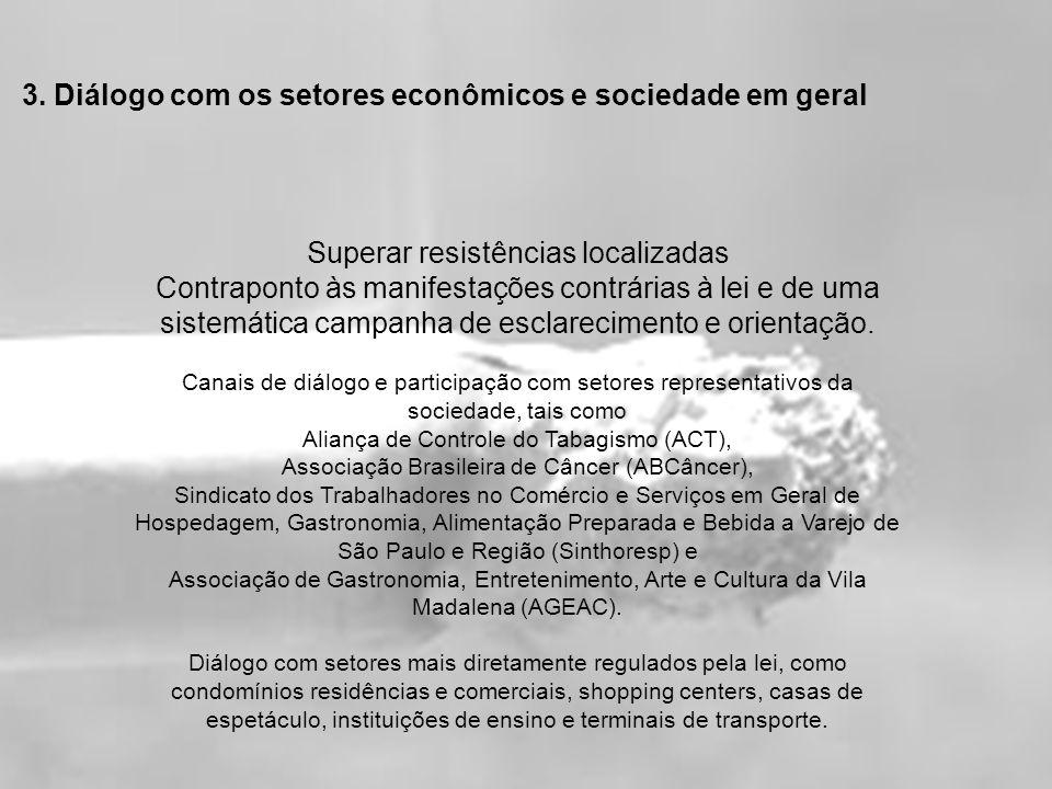 3. Diálogo com os setores econômicos e sociedade em geral Superar resistências localizadas Contraponto às manifestações contrárias à lei e de uma sist