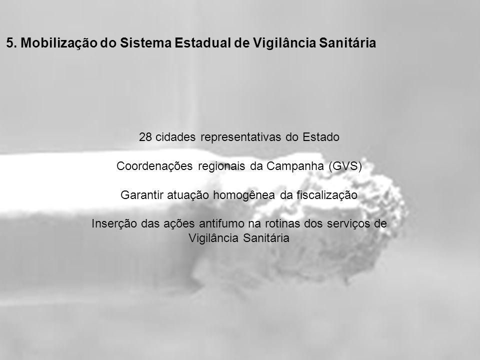 5. Mobilização do Sistema Estadual de Vigilância Sanitária 28 cidades representativas do Estado Coordenações regionais da Campanha (GVS) Garantir atua