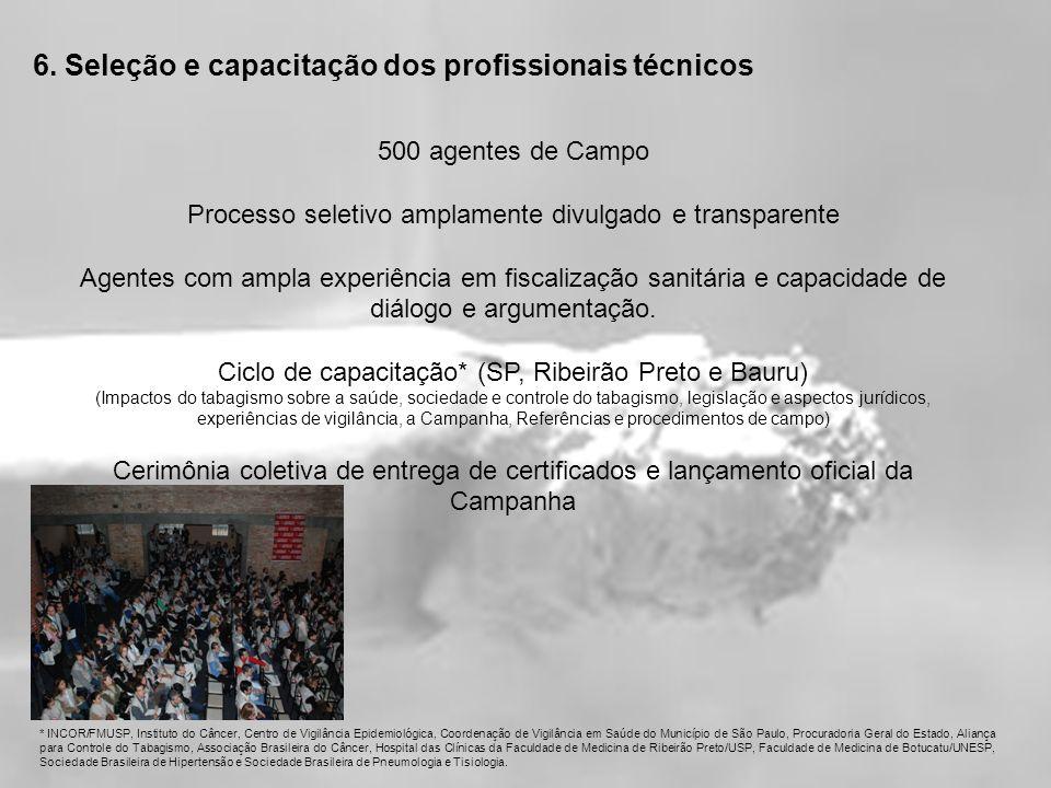 6. Seleção e capacitação dos profissionais técnicos 500 agentes de Campo Processo seletivo amplamente divulgado e transparente Agentes com ampla exper