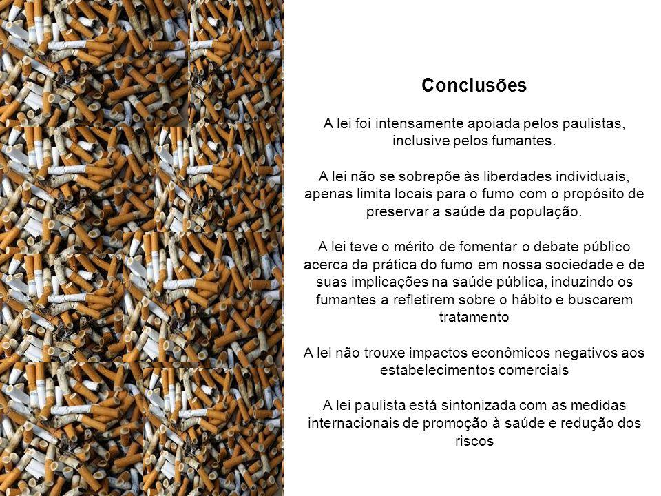 Conclusões A lei foi intensamente apoiada pelos paulistas, inclusive pelos fumantes.
