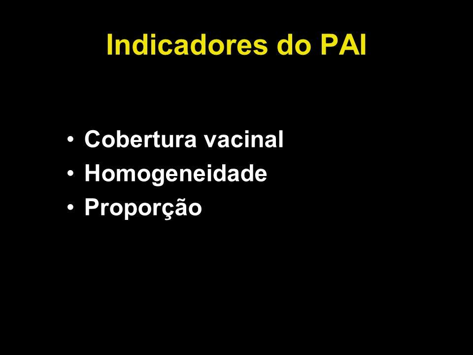 Fonte : NIVE / D.IMUNIZAÇÃO/ CVE/CIP/SES-SP VACINA TRÍPLICE VIRAL - SCR PERCENTUAL DE MUNICÍPIOS E COBERTURA VACINAL POP 12 a 23 meses ROTINA 2002 A 2005 (POPULAÇÃO SEADE/CVE) SÃO PAULO - Homogeneidade de Coberturas Vacinais
