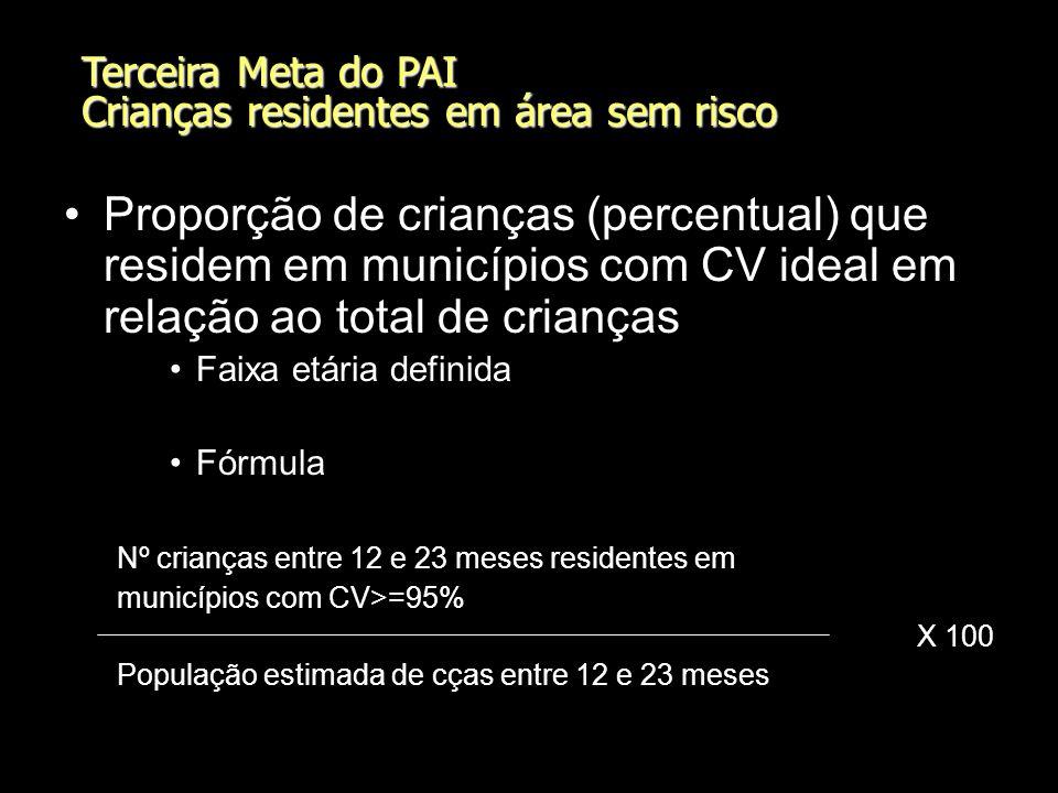 BORÁ = 9 SANTA SALETE = 12 GUARULHOS= 23.000 SÃO PAULO= 180.000 HOMOGENEIDADE – considera os municípios com o mesmo peso POPULAÇÃO MENOR DE 1 ANO