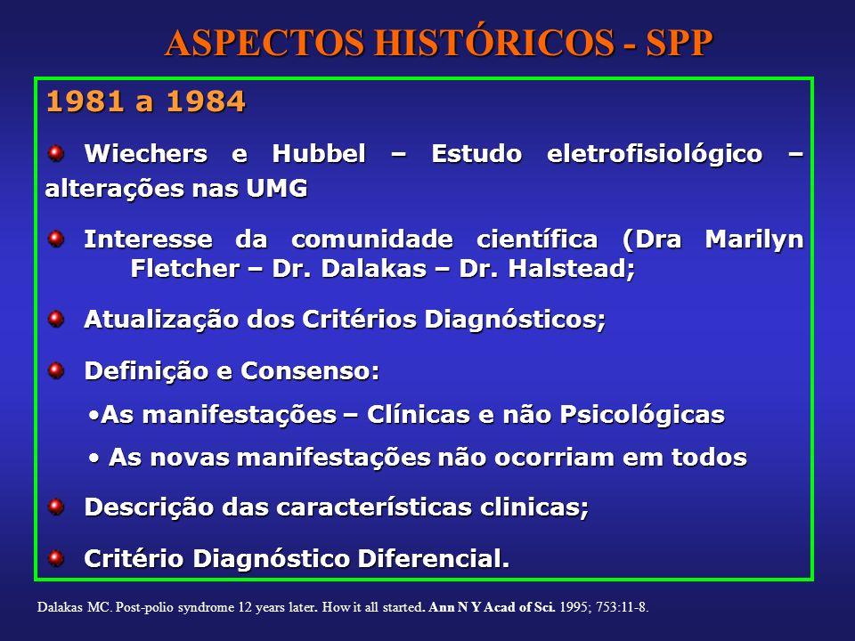 1981 a 1984 Wiechers e Hubbel – Estudo eletrofisiológico – alterações nas UMG Wiechers e Hubbel – Estudo eletrofisiológico – alterações nas UMG Intere