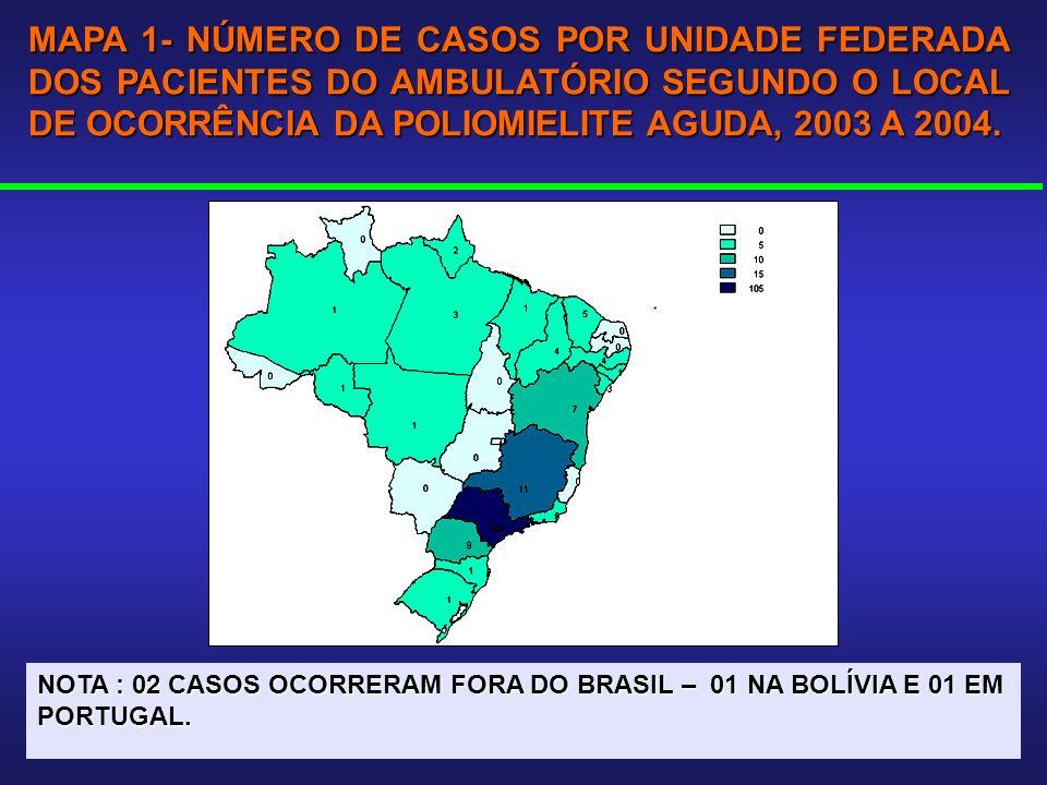 MAPA 1- NÚMERO DE CASOS POR UNIDADE FEDERADA DOS PACIENTES DO AMBULATÓRIO SEGUNDO O LOCAL DE OCORRÊNCIA DA POLIOMIELITE AGUDA, 2003 A 2004. NOTA : 02