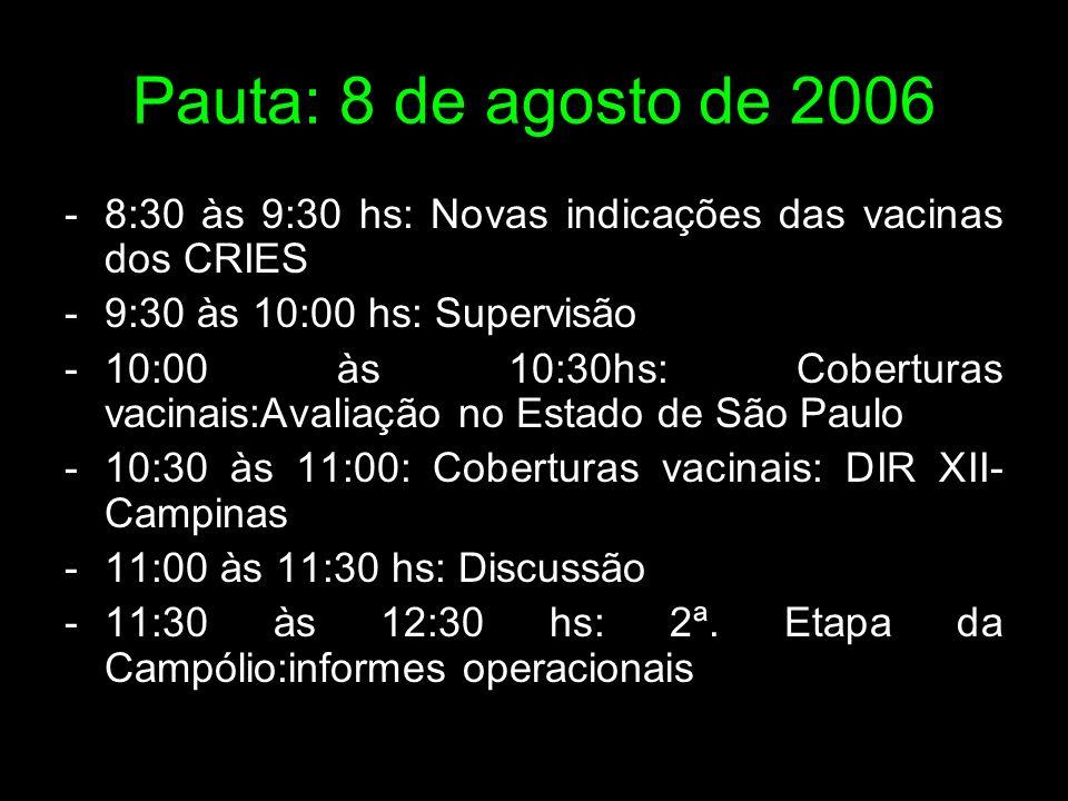 Pauta: 8 de agosto de 2006 -8:30 às 9:30 hs: Novas indicações das vacinas dos CRIES -9:30 às 10:00 hs: Supervisão -10:00 às 10:30hs: Coberturas vacinais:Avaliação no Estado de São Paulo -10:30 às 11:00: Coberturas vacinais: DIR XII- Campinas -11:00 às 11:30 hs: Discussão -11:30 às 12:30 hs: 2ª.