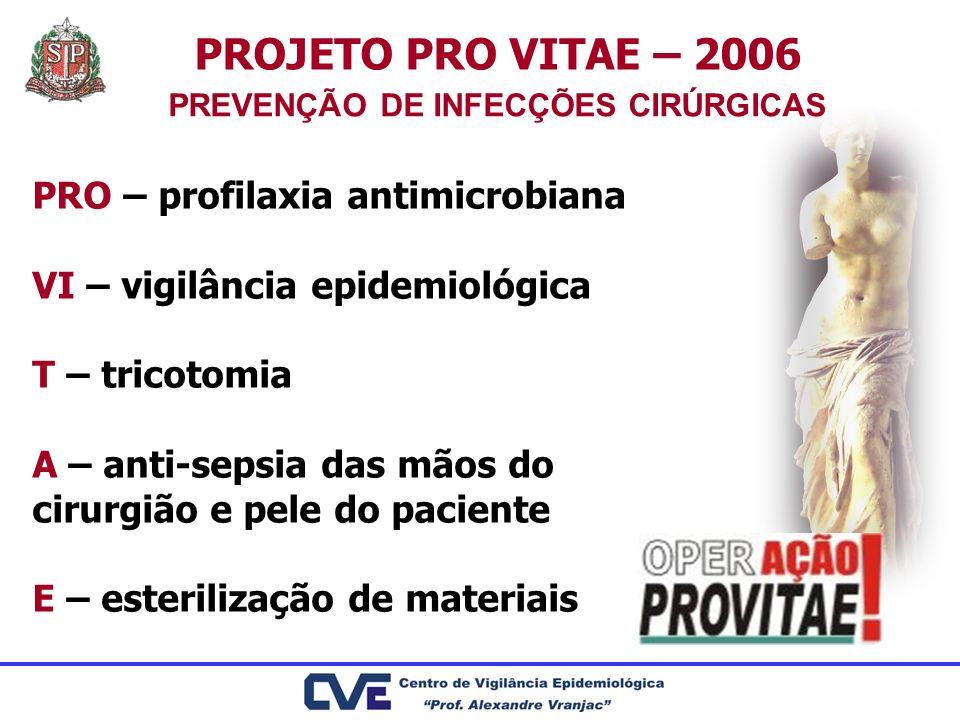PROJETO PRO VITAE – 2006 PRO – profilaxia antimicrobiana VI – vigilância epidemiológica T – tricotomia A – anti-sepsia das mãos do cirurgião e pele do
