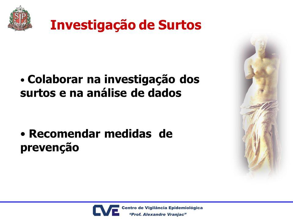 Investigação de Surtos Colaborar na investigação dos surtos e na análise de dados Recomendar medidas de prevenção