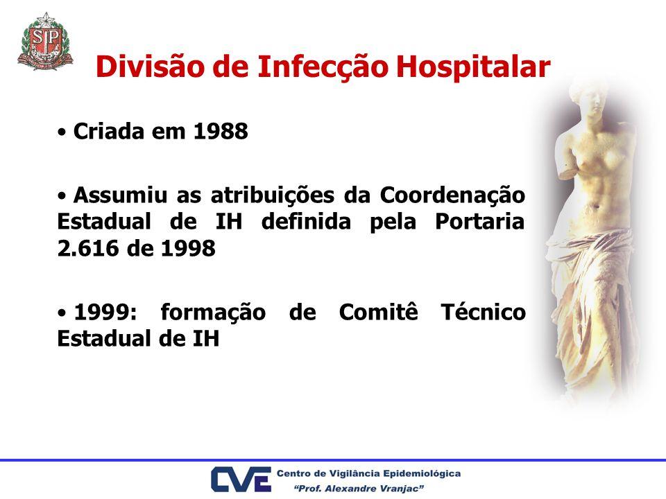 Divisão de Infecção Hospitalar Criada em 1988 Assumiu as atribuições da Coordenação Estadual de IH definida pela Portaria 2.616 de 1998 1999: formação