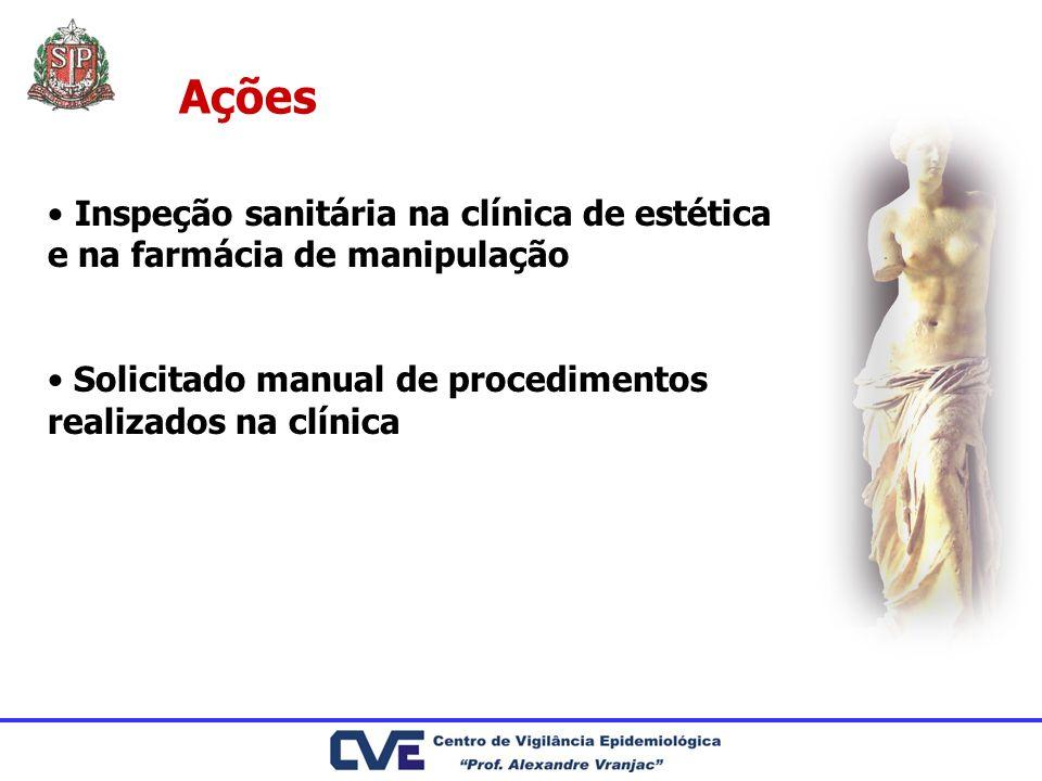 Ações Inspeção sanitária na clínica de estética e na farmácia de manipulação Solicitado manual de procedimentos realizados na clínica