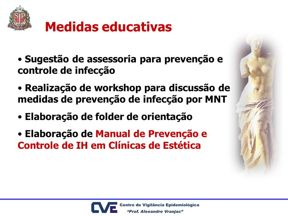 Medidas educativas Sugestão de assessoria para prevenção e controle de infecção Realização de workshop para discussão de medidas de prevenção de infec