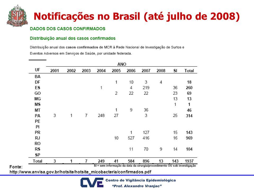 Notificações no Brasil (até julho de 2008) Fonte: http://www.anvisa.gov.br/hotsite/hotsite_micobacteria/confirmados.pdf