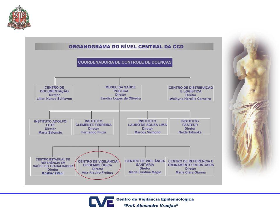Fonte: http://www.anvisa.gov.br/hotsite/hotsite_micobacteria/confirmados.pdf Notificações no Brasil (até julho de 2008)