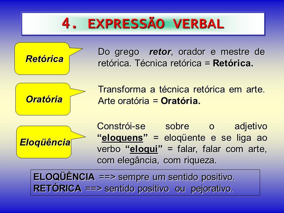 4. EXPRESSÃO VERBAL Retórica Retórica Oratória Oratória Eloqüência Eloqüência Constrói-se sobre o adjetivoeloquens = eloqüente e se liga ao verbo eloq