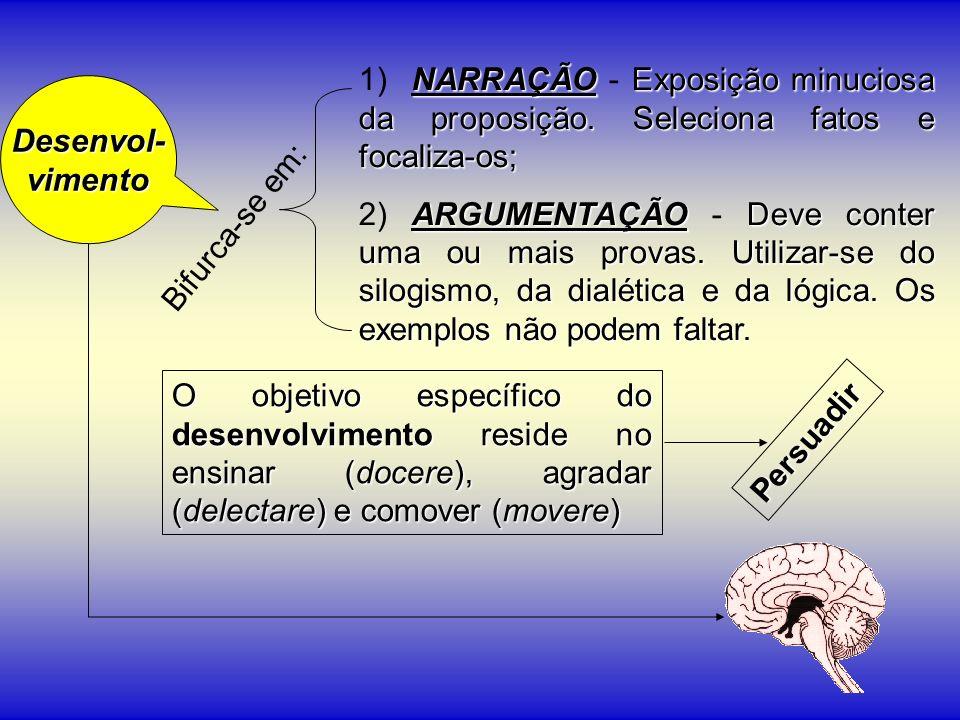 Desenvol-vimento O objetivo específico do desenvolvimento reside no ensinar (docere), agradar (delectare) e comover (movere) NARRAÇÃOExposição minucio