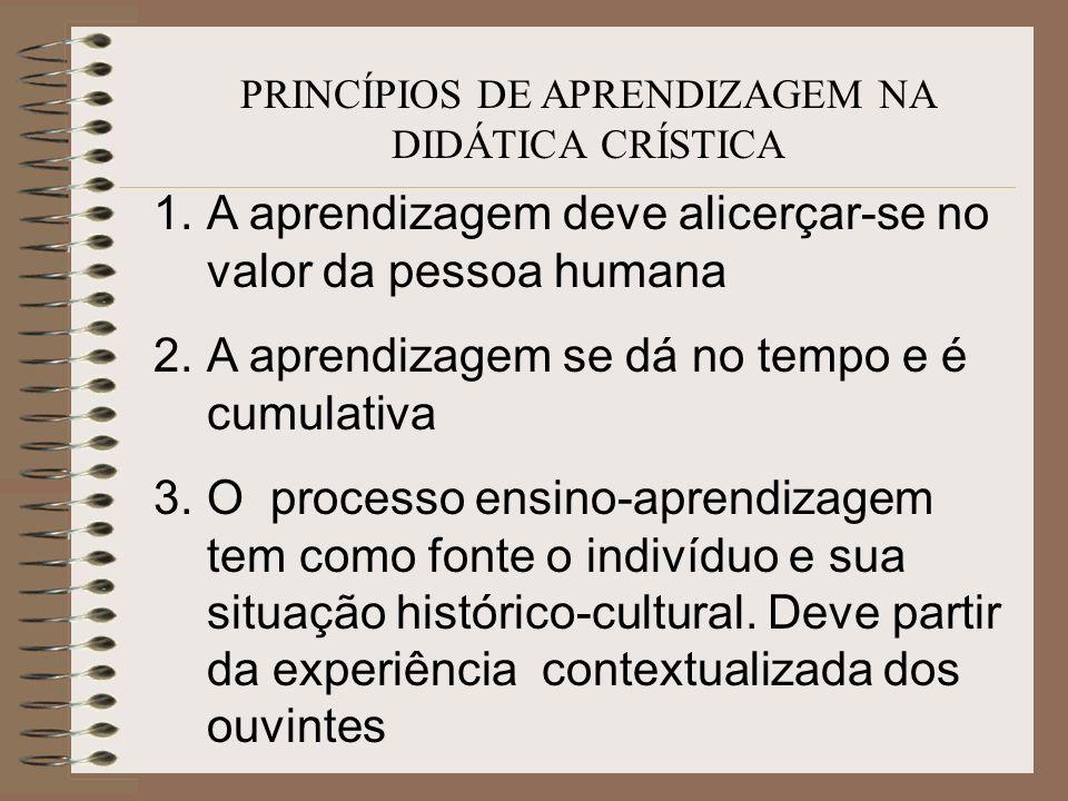 PRINCÍPIOS DE APRENDIZAGEM NA DIDÁTICA CRÍSTICA 1.A aprendizagem deve alicerçar-se no valor da pessoa humana 2.A aprendizagem se dá no tempo e é cumul