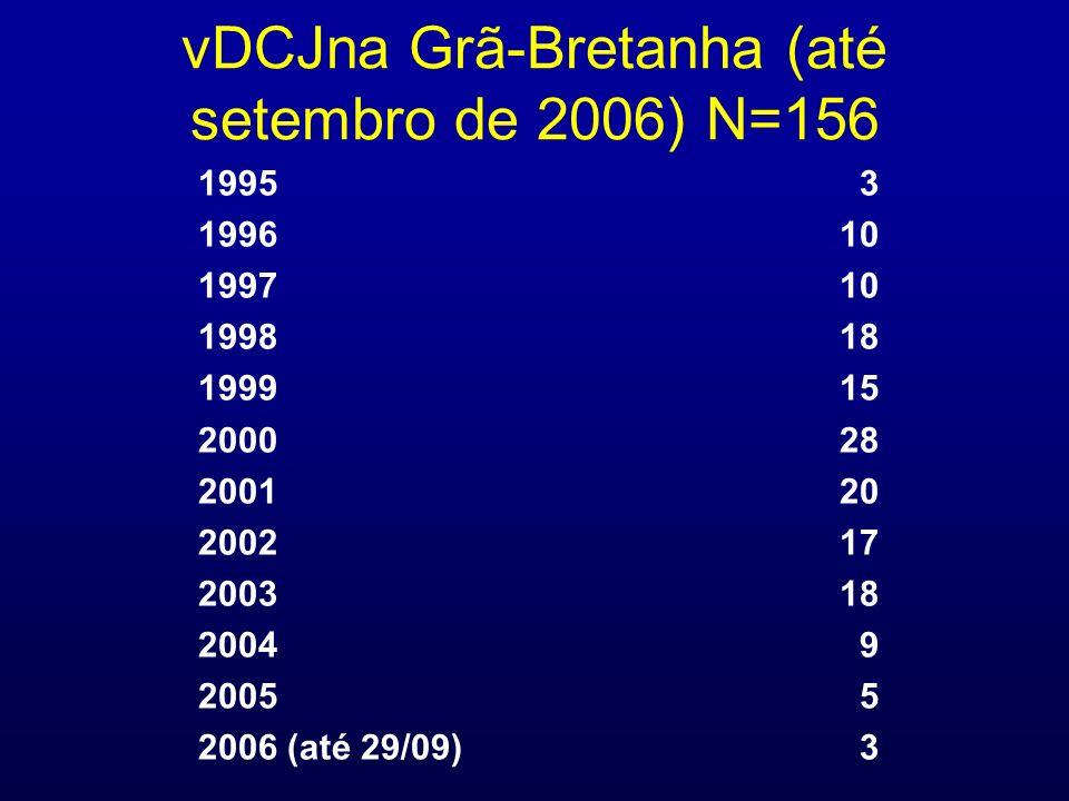 vDCJna Grã-Bretanha (até setembro de 2006) N=156 1995 3 199610 199710 199818 199915 200028 200120 200217 200318 2004 9 2005 5 2006 (até 29/09) 3