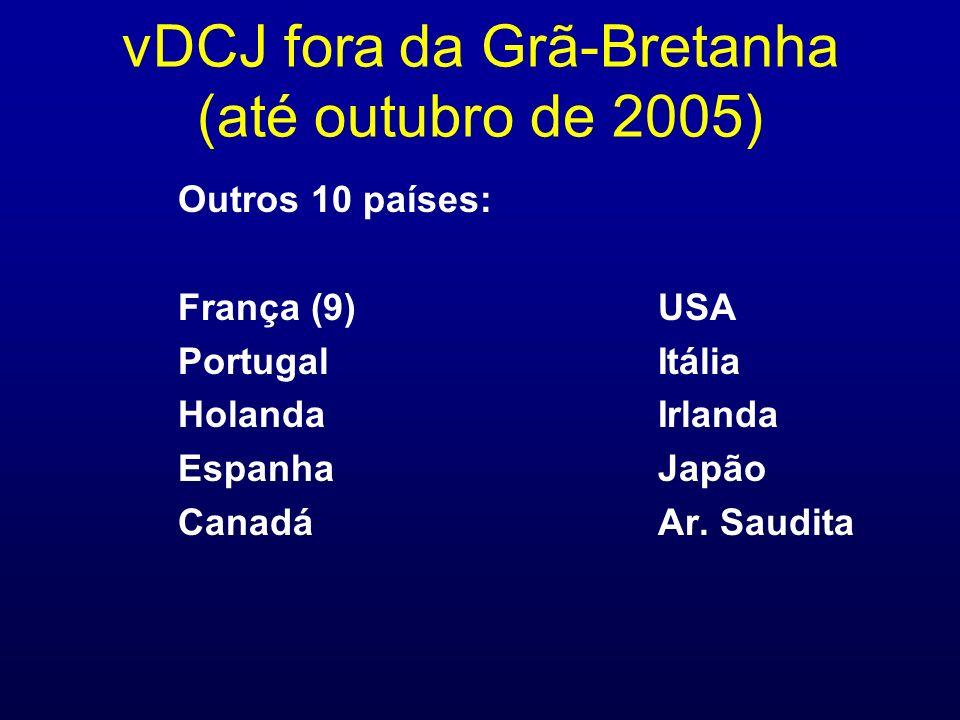 vDCJ fora da Grã-Bretanha (até outubro de 2005) Outros 10 países: França (9)USA PortugalItália HolandaIrlanda EspanhaJapão CanadáAr. Saudita