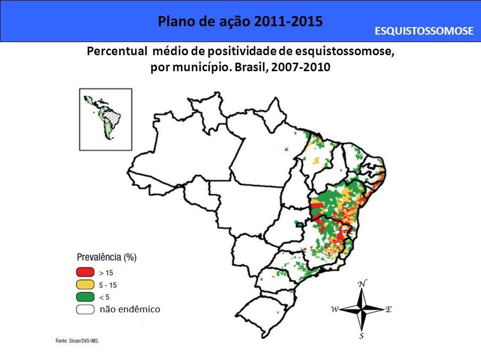 Plano de ação 2011-2015 Percentual médio de positividade de esquistossomose, por município. Brasil, 2007-2010 ESQUISTOSSOMOSE