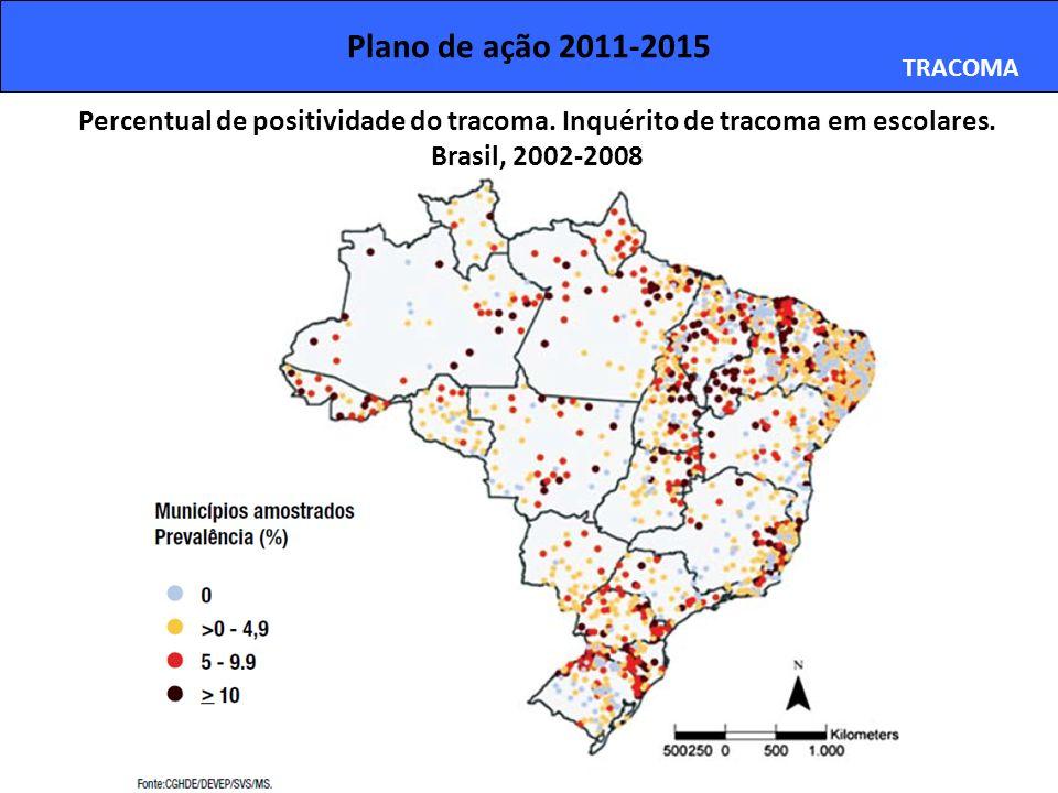 Plano de ação 2011-2015 Percentual de positividade do tracoma. Inquérito de tracoma em escolares. Brasil, 2002-2008 TRACOMA