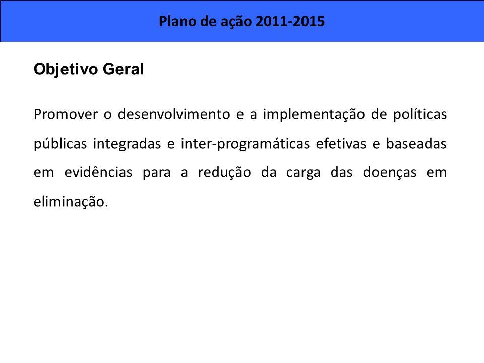 Objetivo Geral Promover o desenvolvimento e a implementação de políticas públicas integradas e inter-programáticas efetivas e baseadas em evidências p