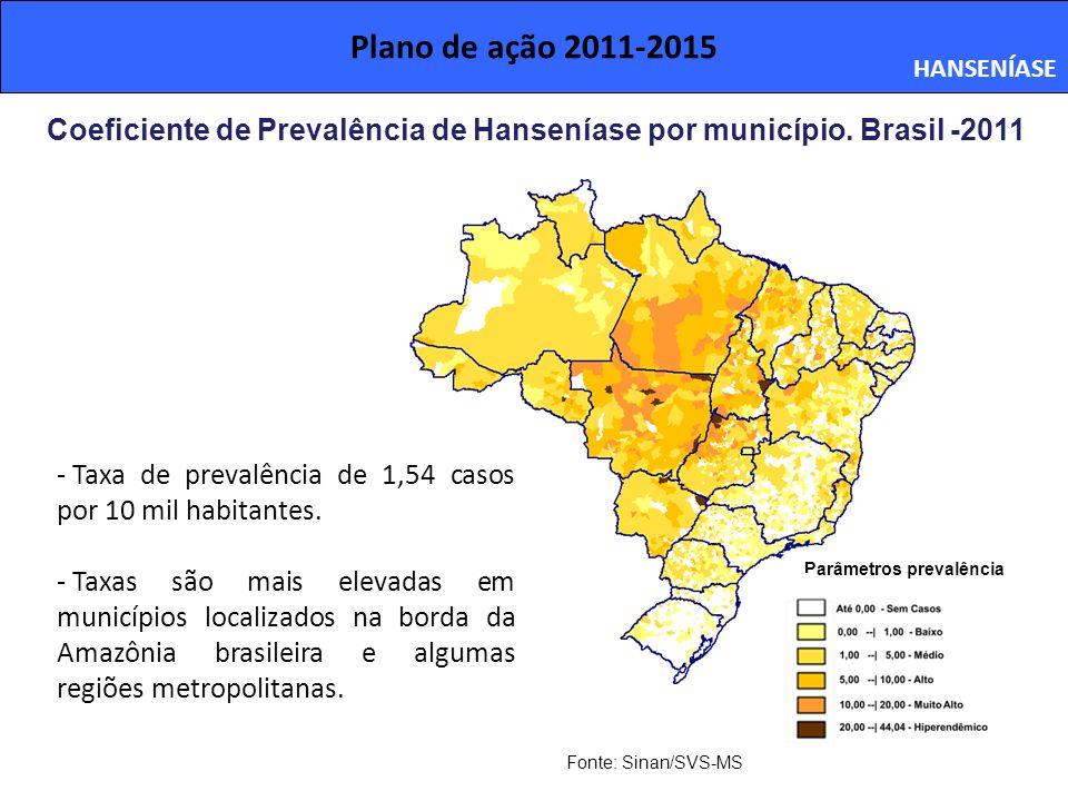 Plano de ação 2011-2015 Parâmetros prevalência Coeficiente de Prevalência de Hanseníase por município. Brasil -2011 Fonte: Sinan/SVS-MS HANSENÍASE - T