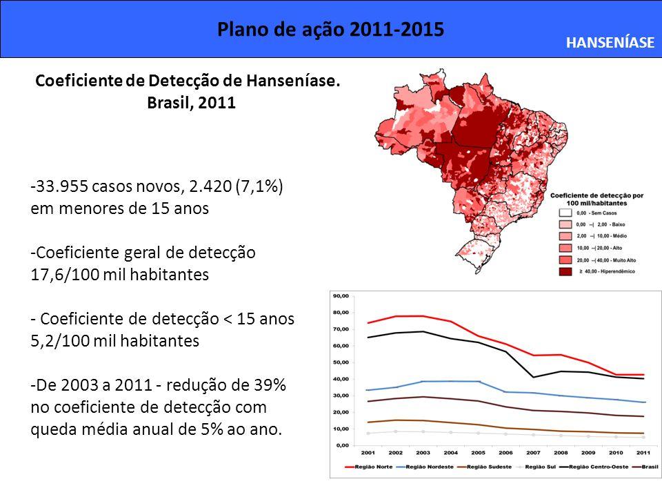 Coeficiente de Detecção de Hanseníase. Brasil, 2011 -33.955 casos novos, 2.420 (7,1%) em menores de 15 anos -Coeficiente geral de detecção 17,6/100 mi