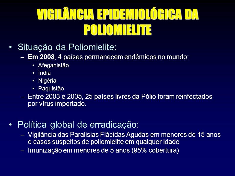 VIGILÂNCIA EPIDEMIOLÓGICA DA POLIOMIELITE Situação da Poliomielite: –Em 2008, 4 países permanecem endêmicos no mundo: Afeganistão Índia Nigéria Paquis