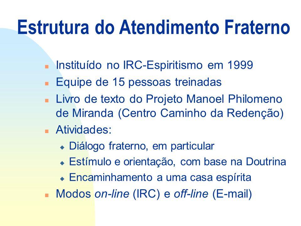 Estrutura do Atendimento Fraterno n Instituído no IRC-Espiritismo em 1999 n Equipe de 15 pessoas treinadas n Livro de texto do Projeto Manoel Philomen