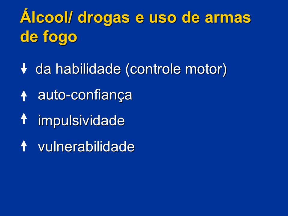 Álcool/ drogas e uso de armas de fogo da habilidade (controle motor) da habilidade (controle motor) auto-confiança auto-confiança impulsividade impuls