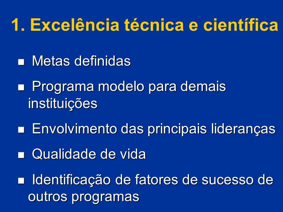 1. Excelência técnica e científica Metas definidas Metas definidas Programa modelo para demais instituições Programa modelo para demais instituições E
