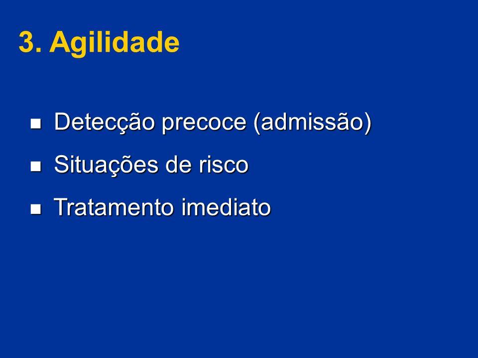 3. Agilidade Detecção precoce (admissão) Detecção precoce (admissão) Situações de risco Situações de risco Tratamento imediato Tratamento imediato
