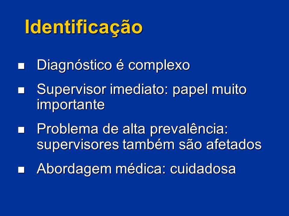 Identificação Diagnóstico é complexo Diagnóstico é complexo Supervisor imediato: papel muito importante Supervisor imediato: papel muito importante Pr