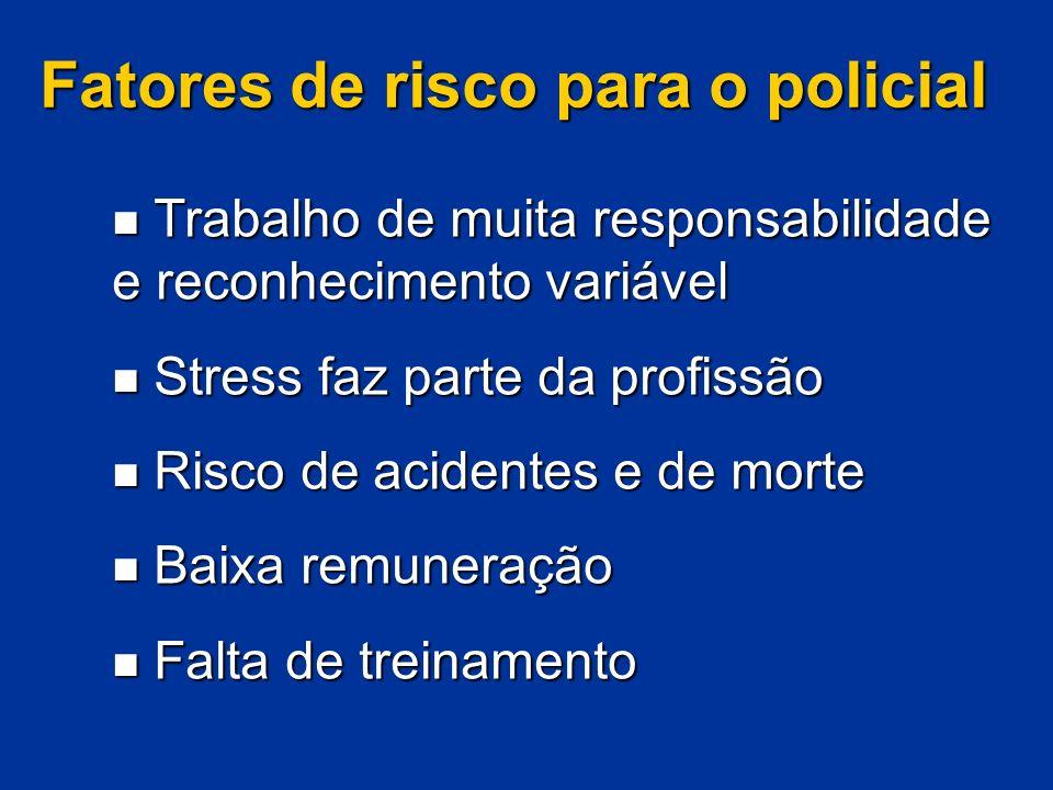 Fatores de risco para o policial Trabalho de muita responsabilidade e reconhecimento variável Trabalho de muita responsabilidade e reconhecimento vari