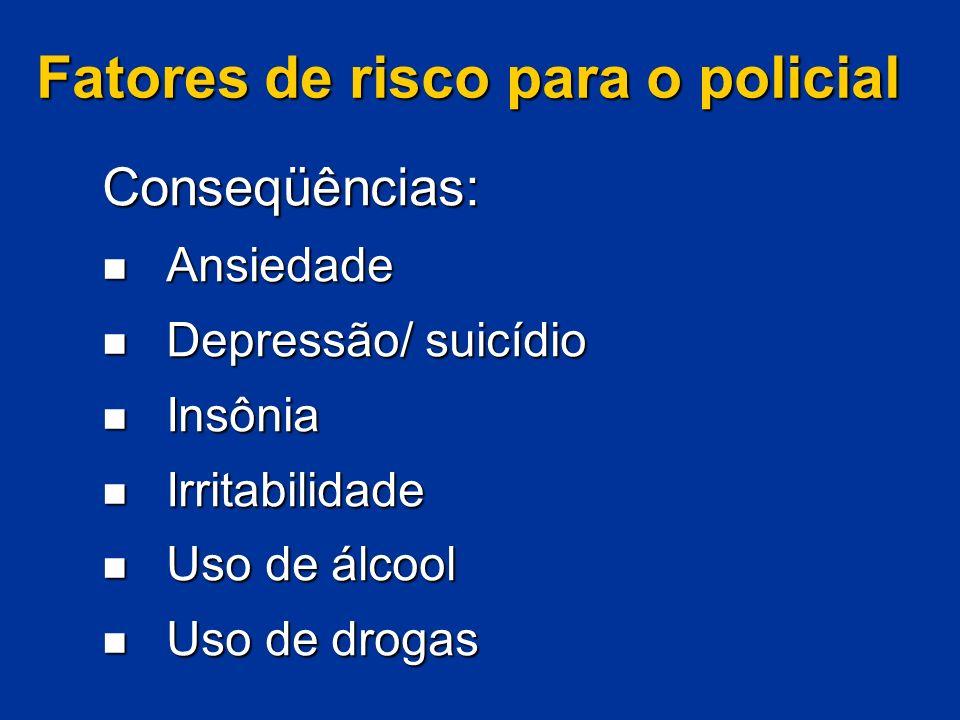 Fatores de risco para o policial Conseqüências: Ansiedade Ansiedade Depressão/ suicídio Depressão/ suicídio Insônia Insônia Irritabilidade Irritabilid